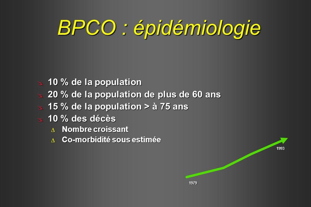 BPCO : épidémiologie 10 % de la population
