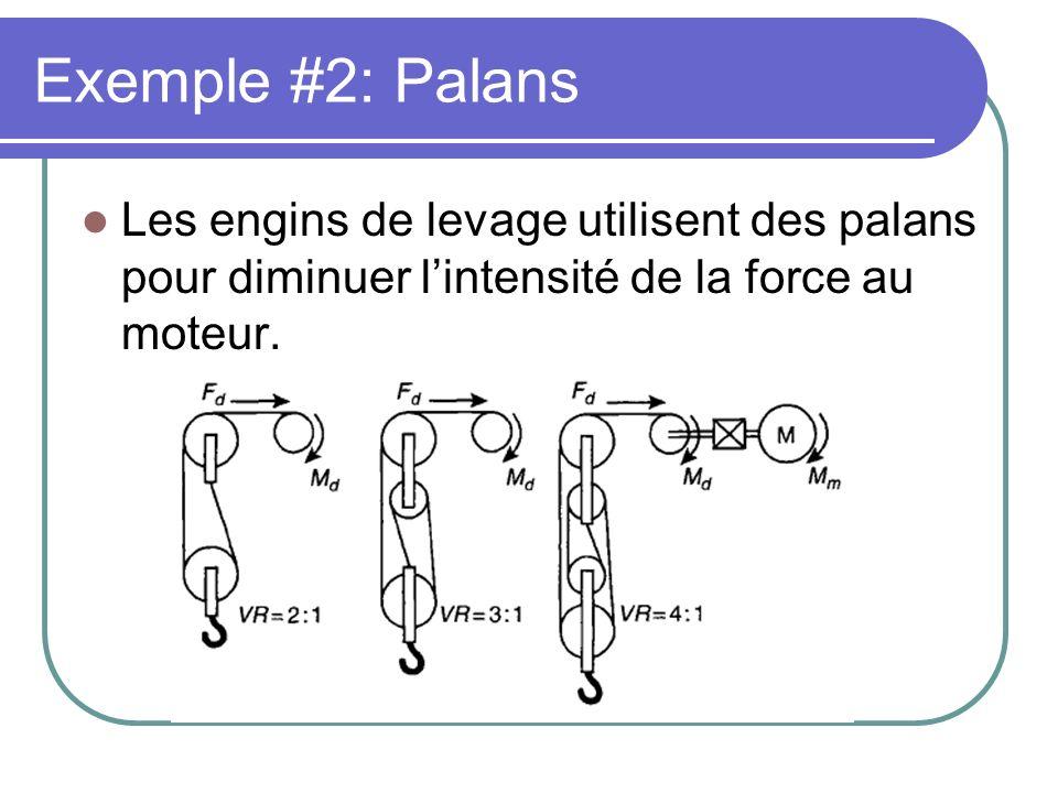 Exemple #2: Palans Les engins de levage utilisent des palans pour diminuer l'intensité de la force au moteur.