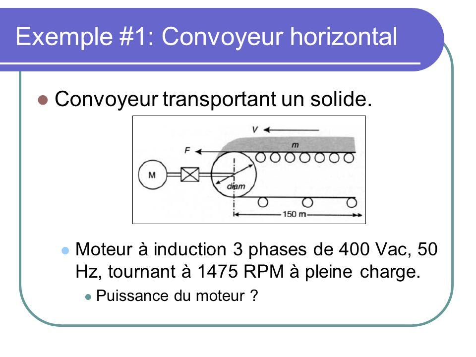Exemple #1: Convoyeur horizontal