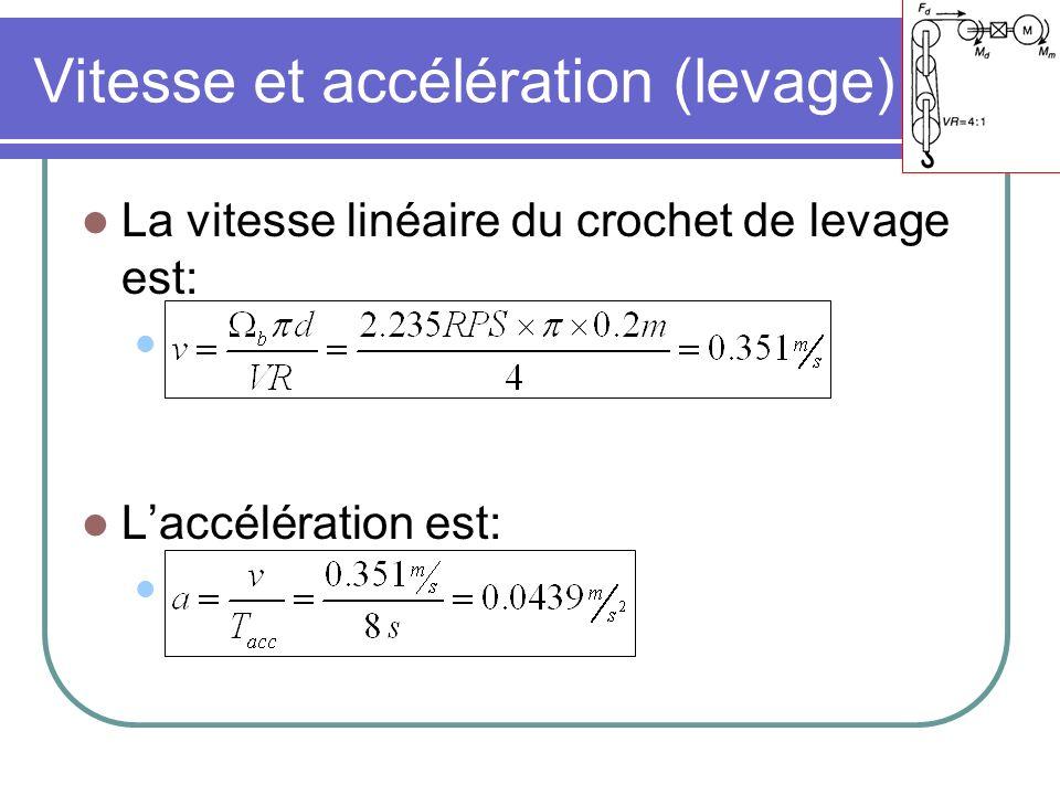 Vitesse et accélération (levage)