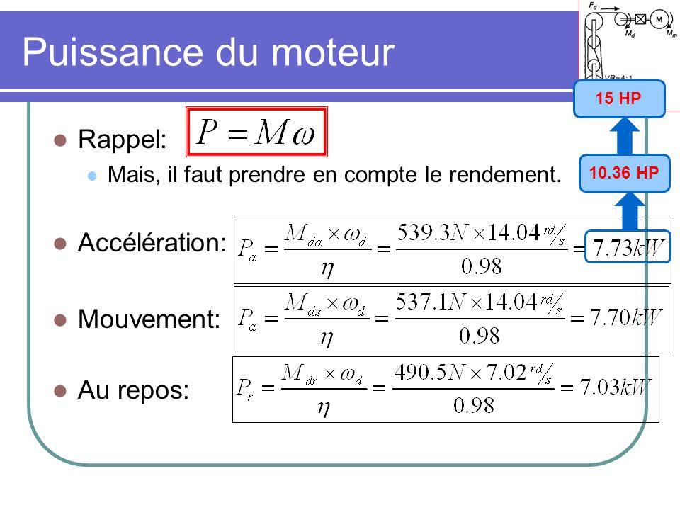 Puissance du moteur Rappel: Accélération: Mouvement: Au repos:
