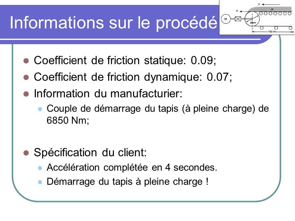 Informations sur le procédé