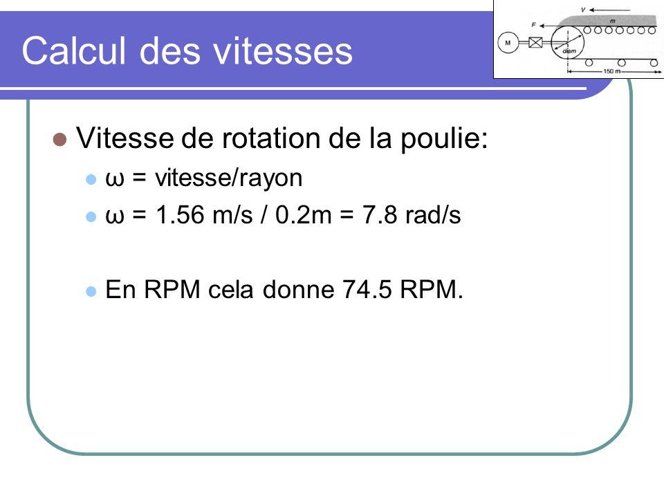 Calcul des vitesses Vitesse de rotation de la poulie: