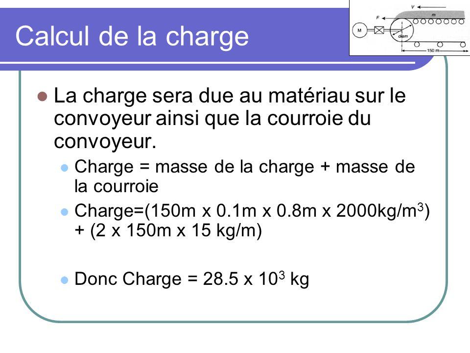 Calcul de la charge La charge sera due au matériau sur le convoyeur ainsi que la courroie du convoyeur.