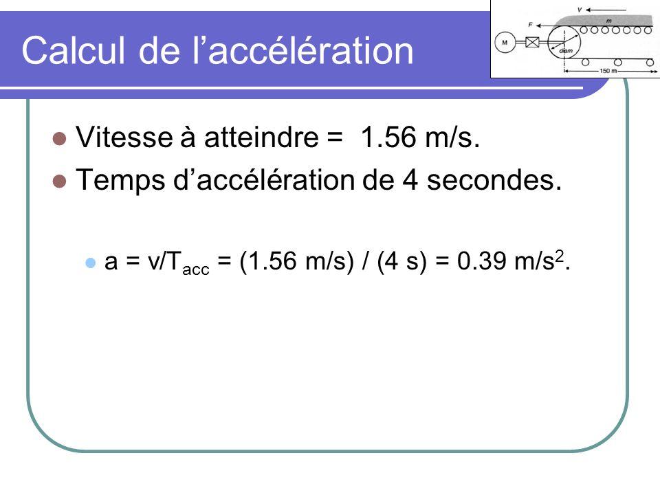 Calcul de l'accélération