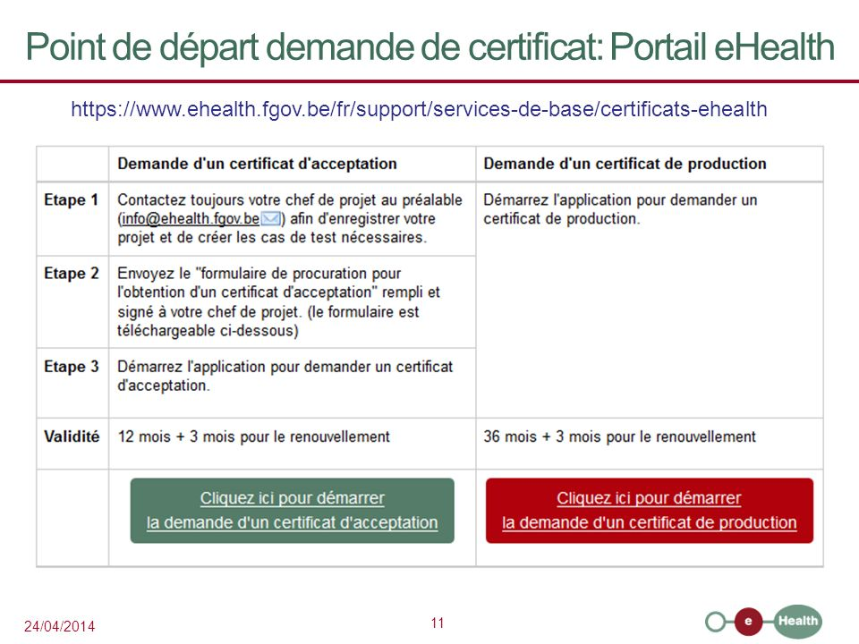 Point de départ demande de certificat: Portail eHealth
