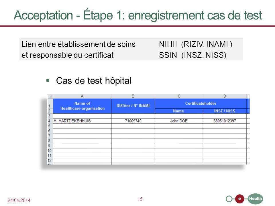Acceptation - Étape 1: enregistrement cas de test