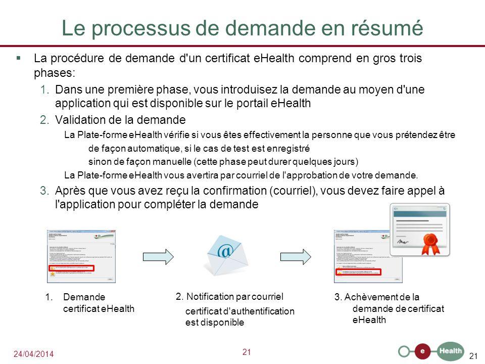 Le processus de demande en résumé