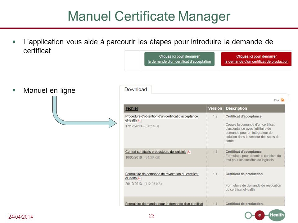 Manuel Certificate Manager