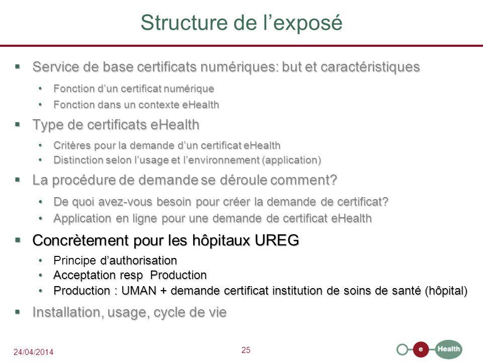 Structure de l'exposé Concrètement pour les hôpitaux UREG