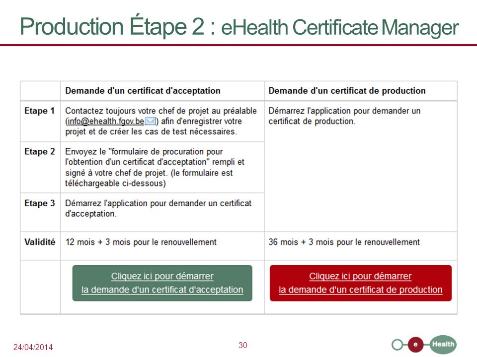 Production Étape 2 : eHealth Certificate Manager