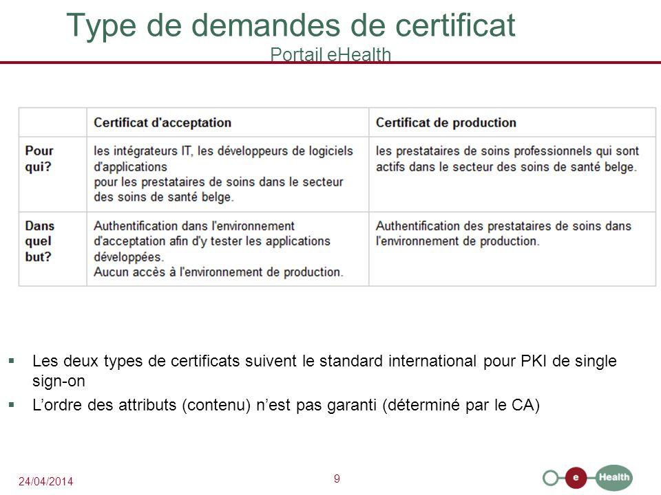 Type de demandes de certificat Portail eHealth