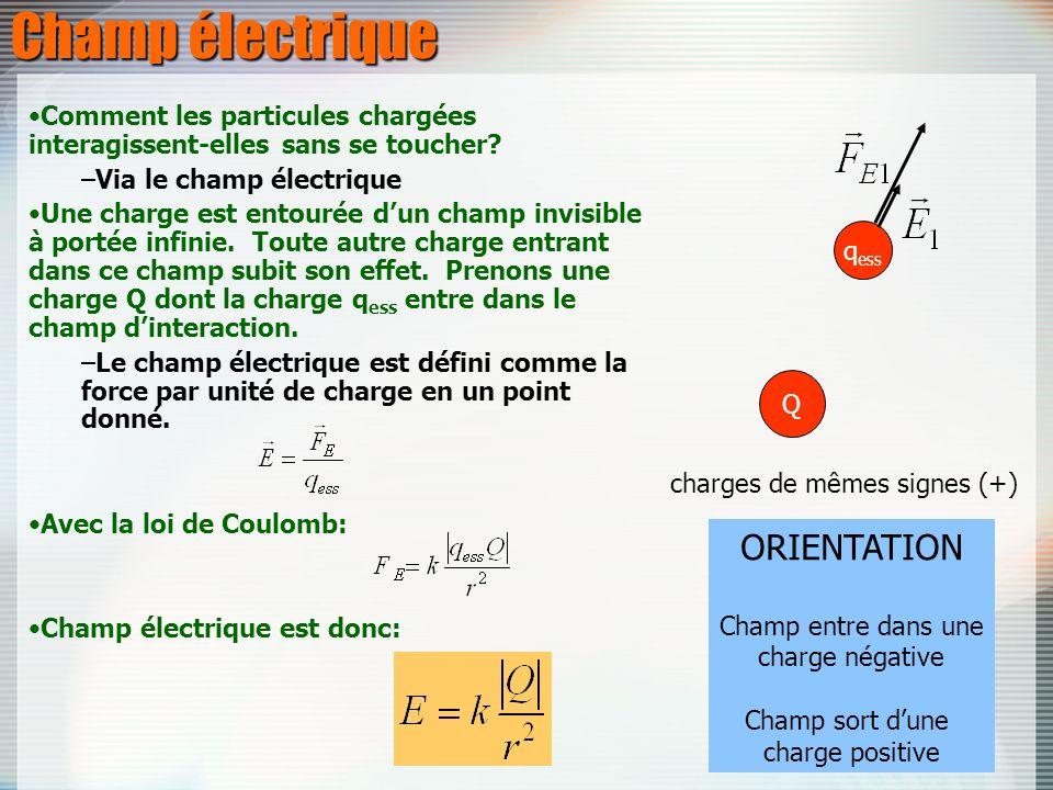 Champ électrique ORIENTATION