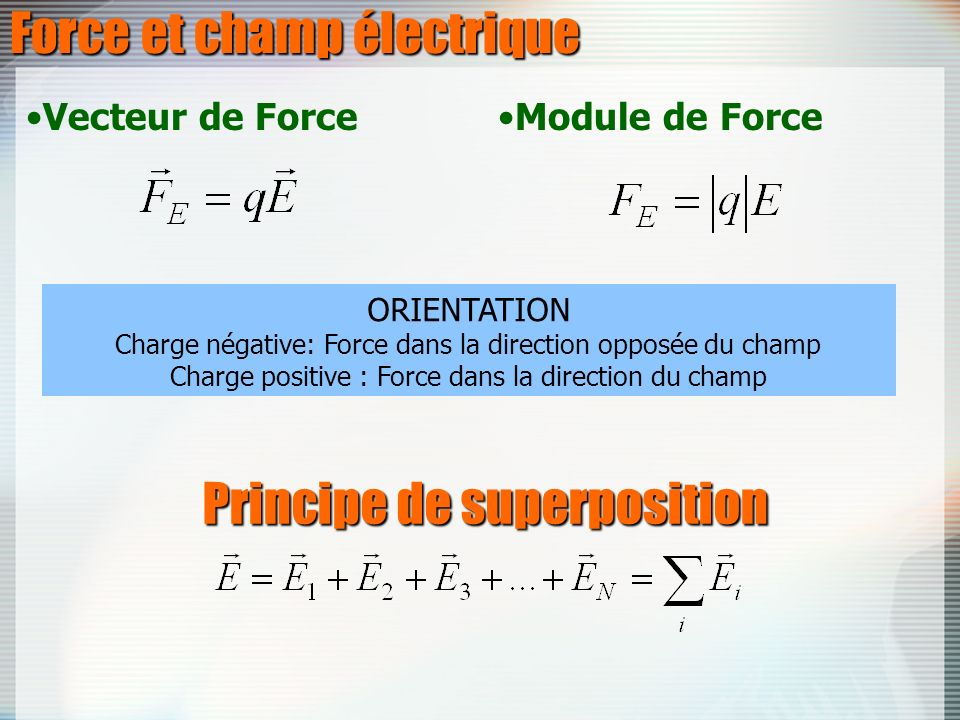 Force et champ électrique