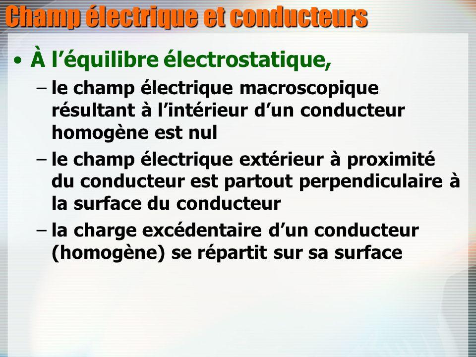 Champ électrique et conducteurs