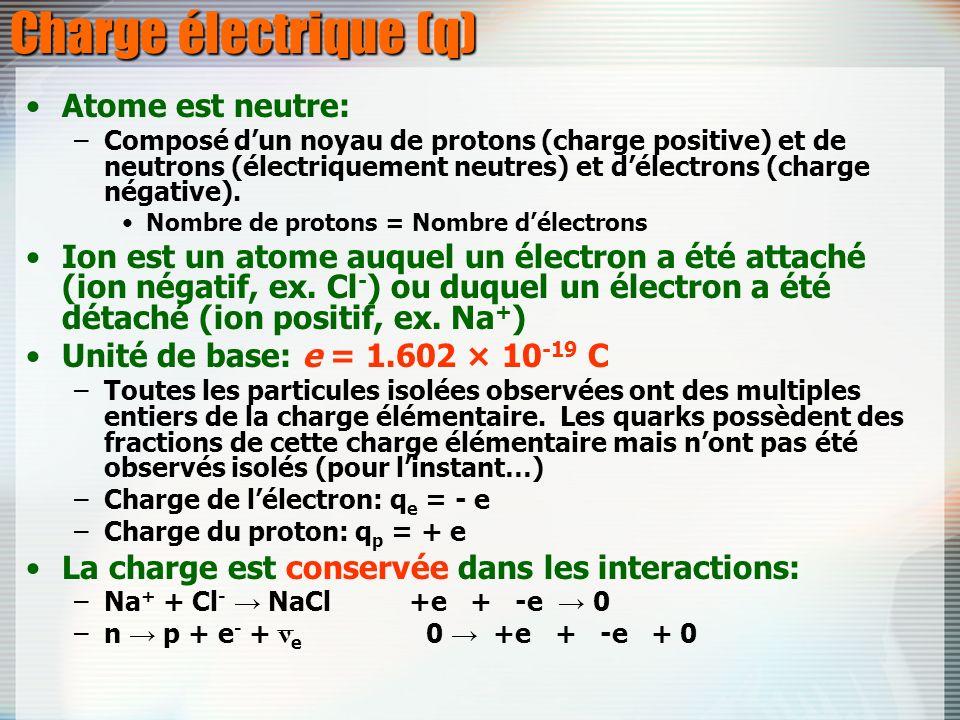 Charge électrique (q) Atome est neutre: