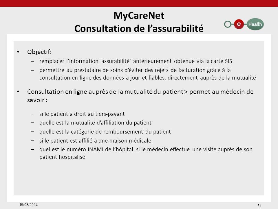 MyCareNet Consultation de l'assurabilité