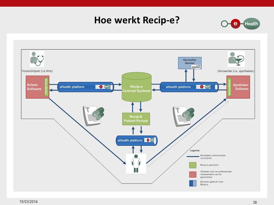 Hoe werkt Recip-e 15/03/2014 38 38