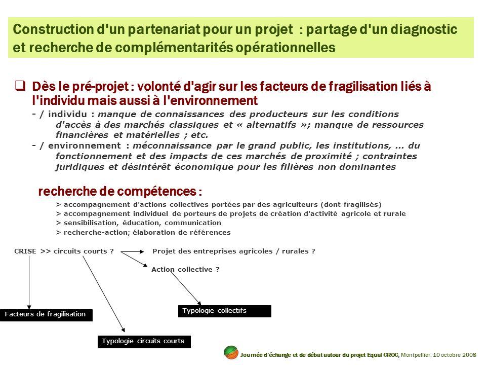 Construction d un partenariat pour un projet : partage d un diagnostic et recherche de complémentarités opérationnelles