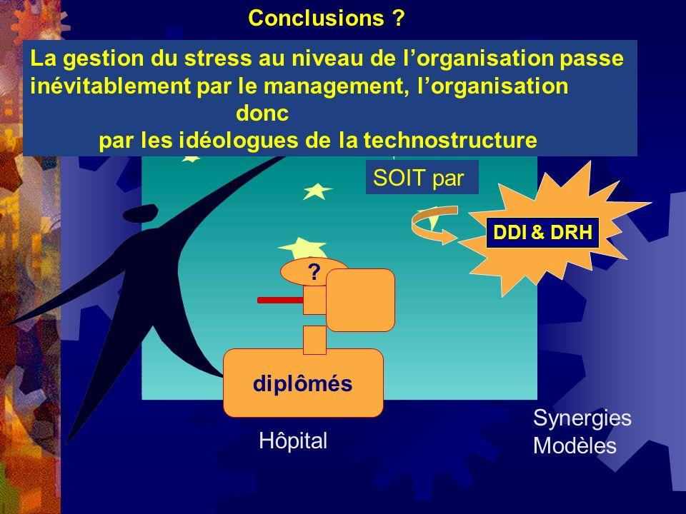 La gestion du stress au niveau de l'organisation passe