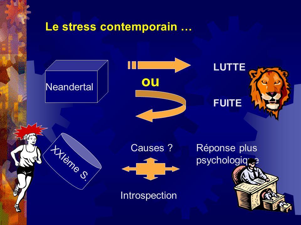 ou Le stress contemporain … Neandertal LUTTE FUITE Causes