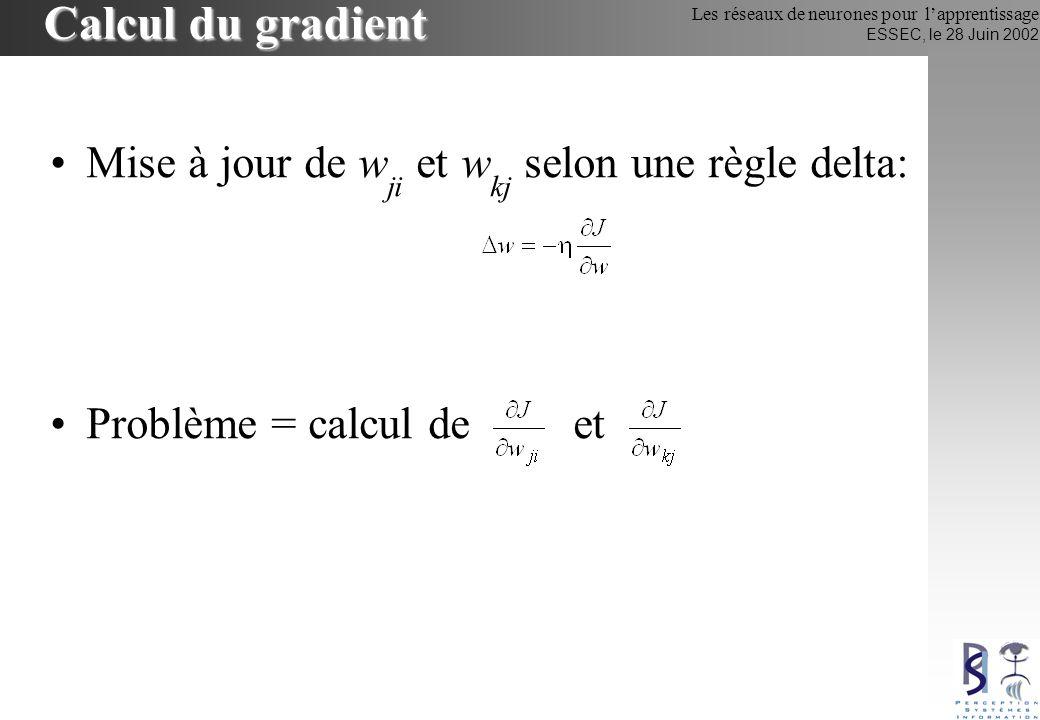 Calcul du gradient Mise à jour de wji et wkj selon une règle delta: