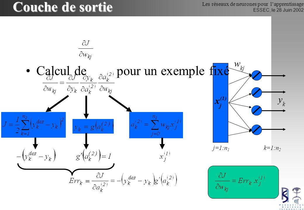 Couche de sortie Calcul de pour un exemple fixé posons wkj yk xj