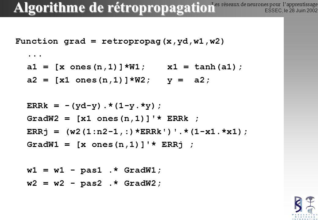 Algorithme de rétropropagation