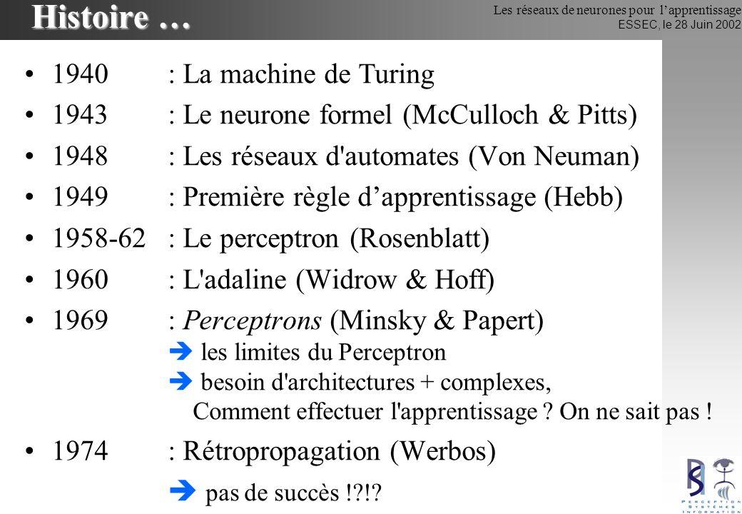 Histoire … 1940 : La machine de Turing