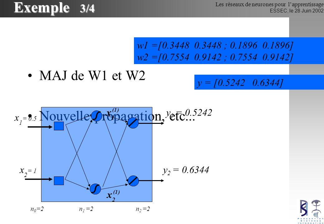 Exemple 3/4 MAJ de W1 et W2 Nouvelle propagation, etc...