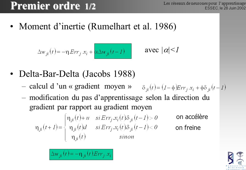 Premier ordre 1/2 Moment d'inertie (Rumelhart et al. 1986)
