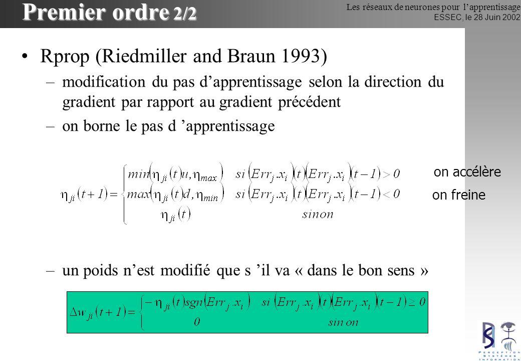 Premier ordre 2/2 Rprop (Riedmiller and Braun 1993)