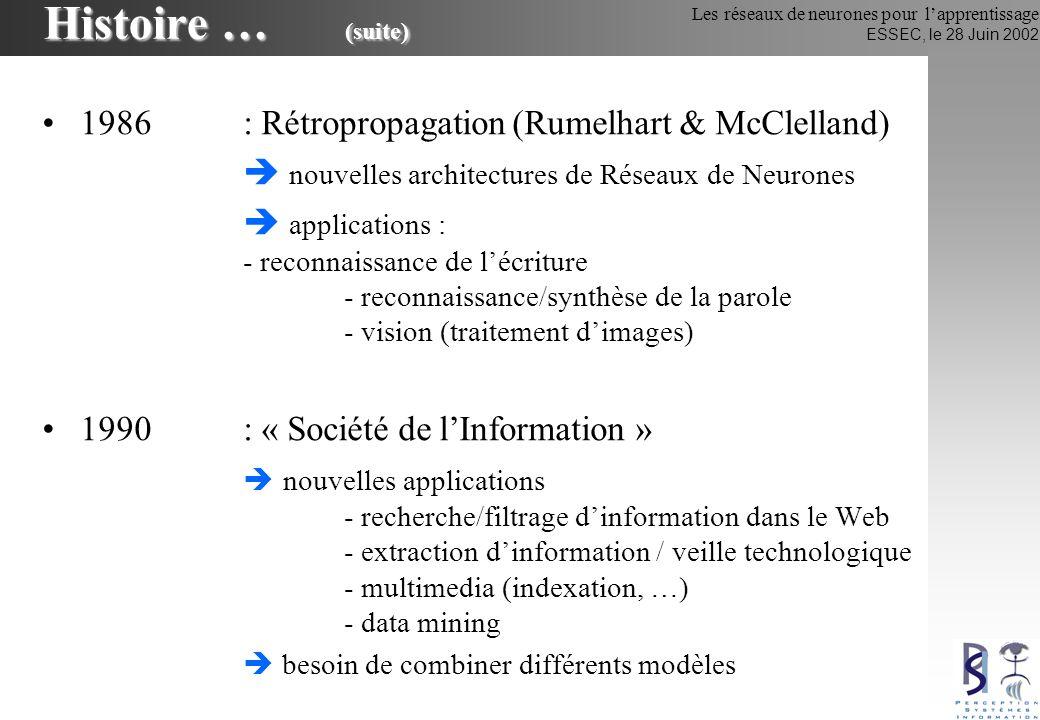 Histoire … (suite) 1986 : Rétropropagation (Rumelhart & McClelland)