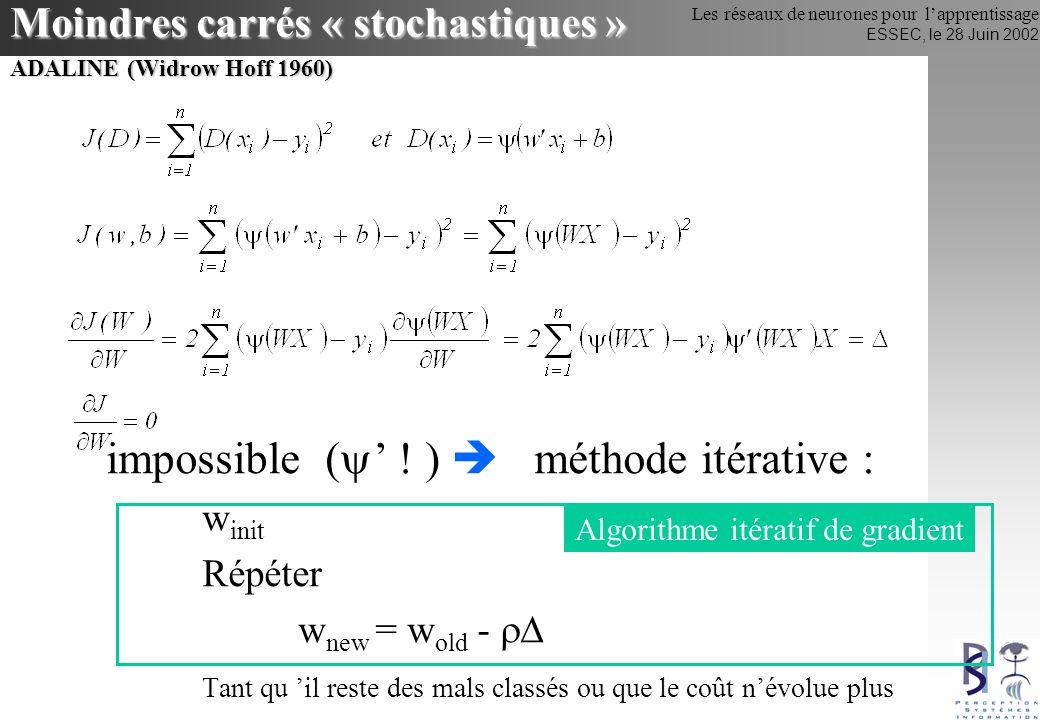Moindres carrés « stochastiques » ADALINE (Widrow Hoff 1960)