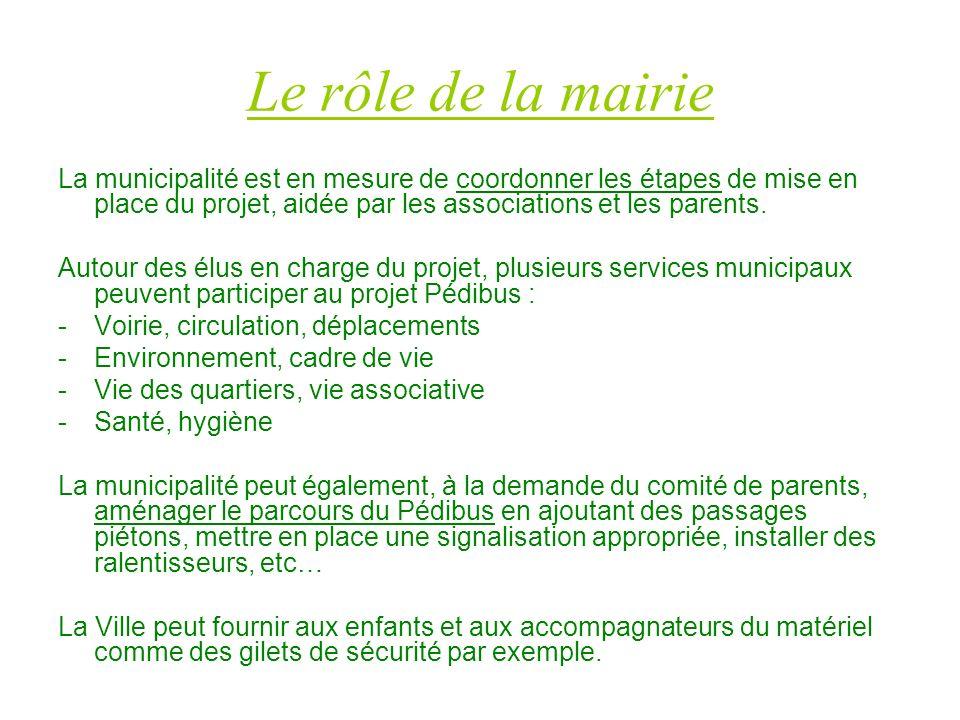 Le rôle de la mairie La municipalité est en mesure de coordonner les étapes de mise en place du projet, aidée par les associations et les parents.