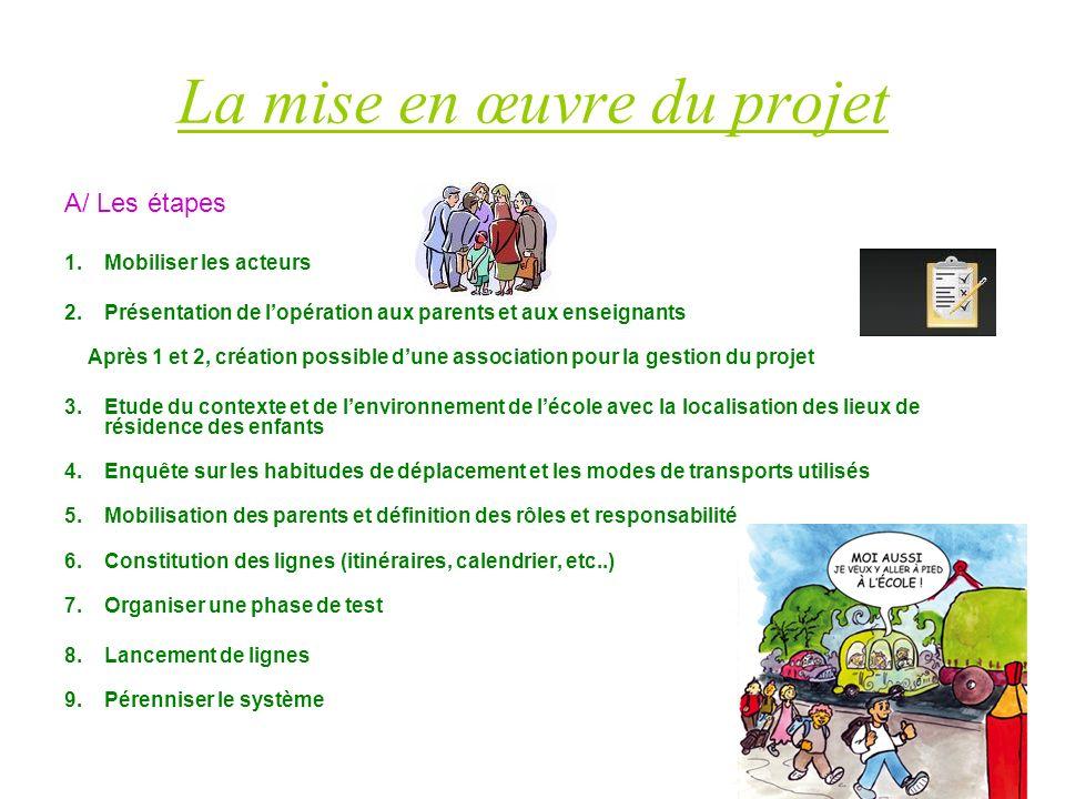 La mise en œuvre du projet