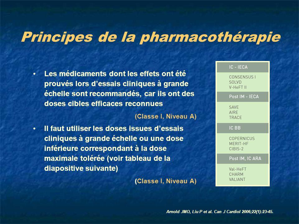 Principes de la pharmacothérapie