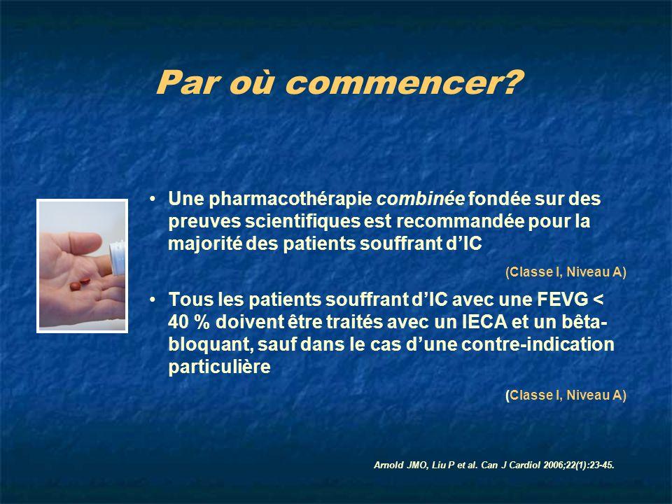 Par où commencer Une pharmacothérapie combinée fondée sur des preuves scientifiques est recommandée pour la majorité des patients souffrant d'IC.