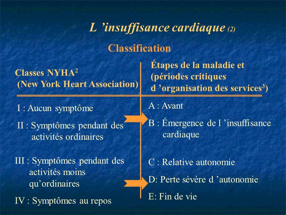 L 'insuffisance cardiaque (2)