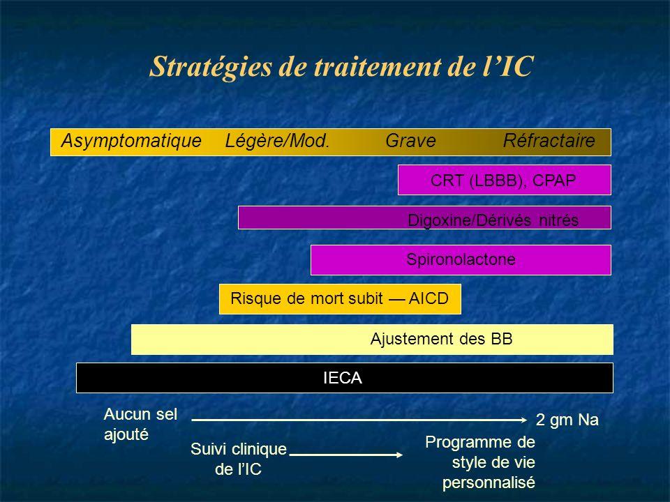 Stratégies de traitement de l'IC