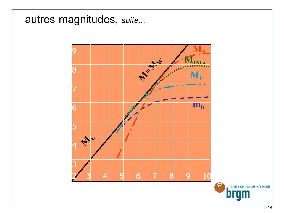 autres magnitudes, suite...