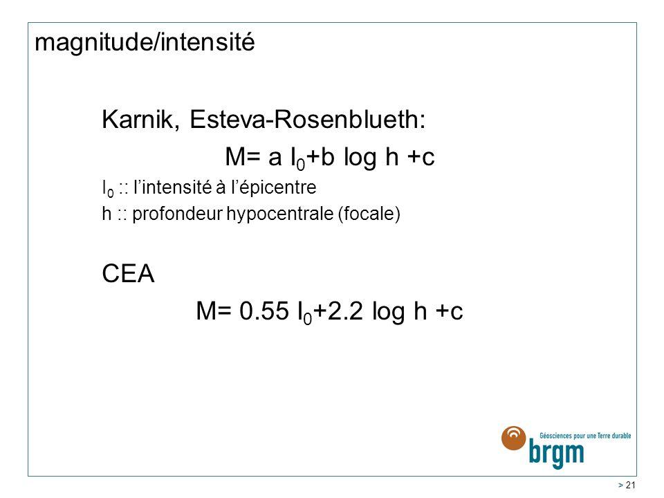 Karnik, Esteva-Rosenblueth: M= a I0+b log h +c