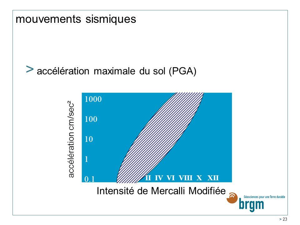 mouvements sismiques accélération maximale du sol (PGA)