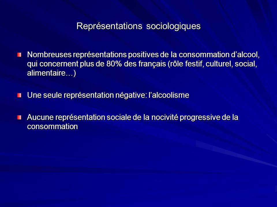 Représentations sociologiques