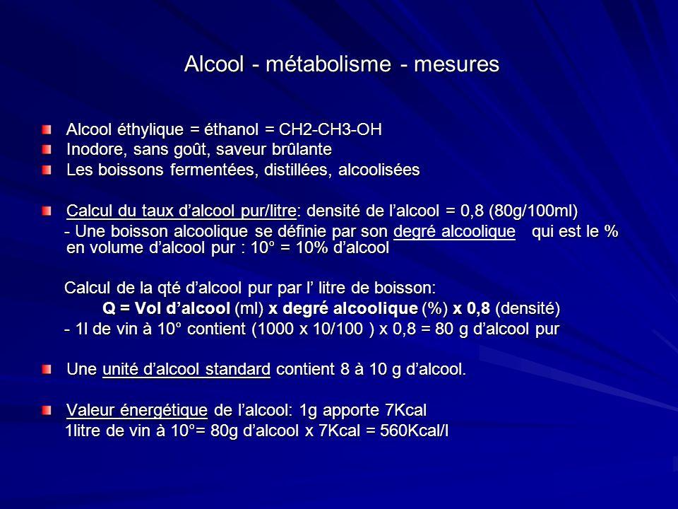 Alcool - métabolisme - mesures