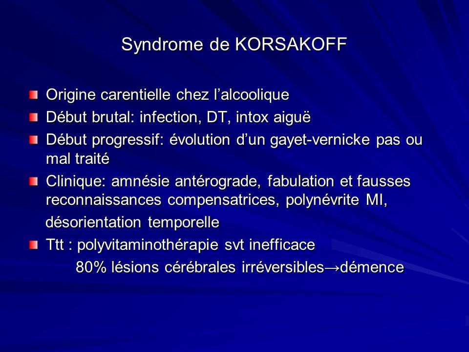 Syndrome de KORSAKOFF Origine carentielle chez l'alcoolique