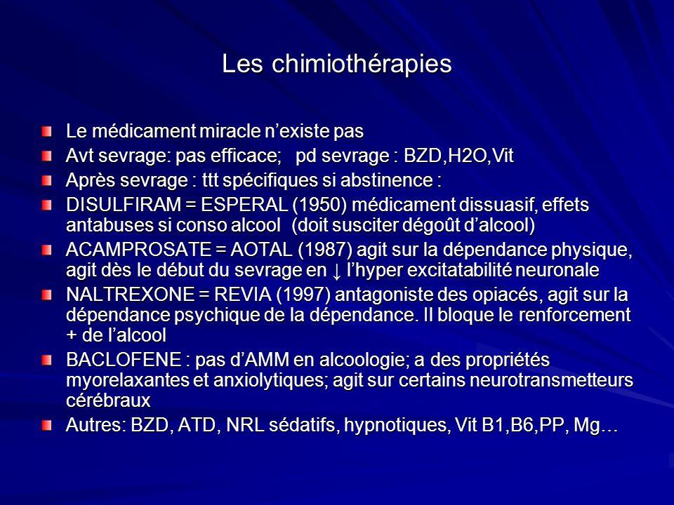 Les chimiothérapies Le médicament miracle n'existe pas