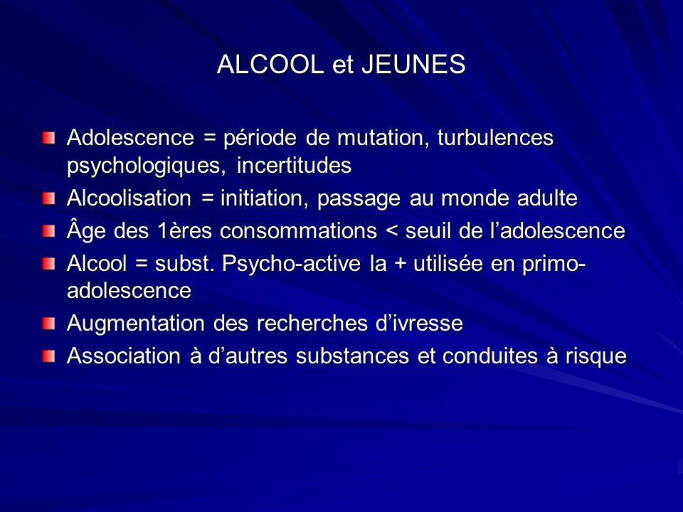 ALCOOL et JEUNES Adolescence = période de mutation, turbulences psychologiques, incertitudes. Alcoolisation = initiation, passage au monde adulte.