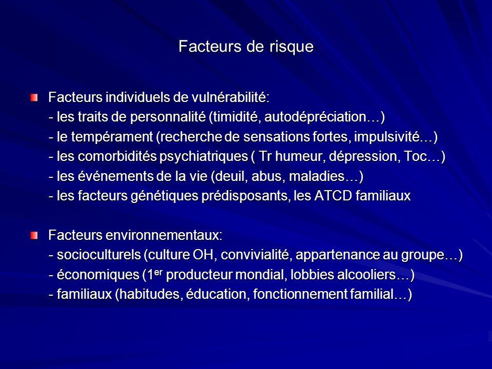 Facteurs de risque Facteurs individuels de vulnérabilité: