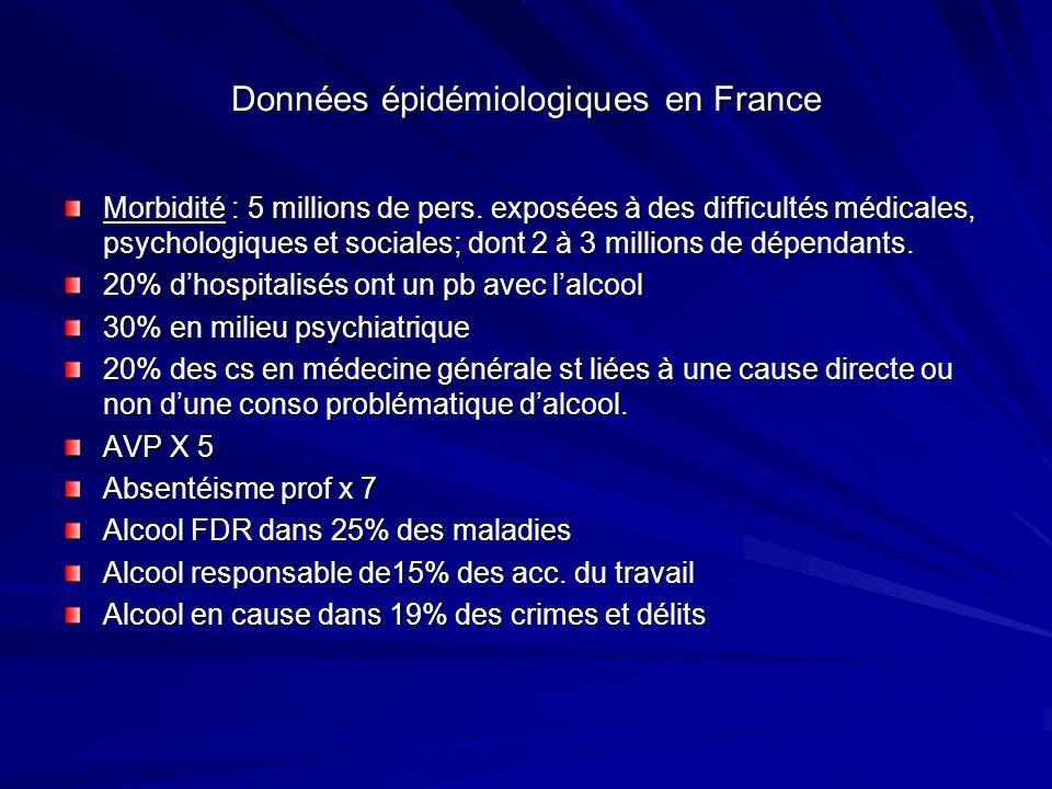 Données épidémiologiques en France
